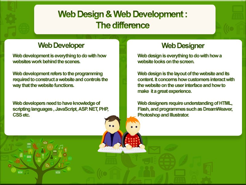 web-development-and-web-design-copy