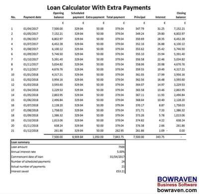 Loan Repayment Calculator Excel Extra Payments - Free Download
