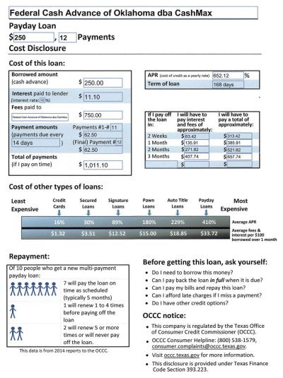 Disclosure Information For Cashmax Title & Loan