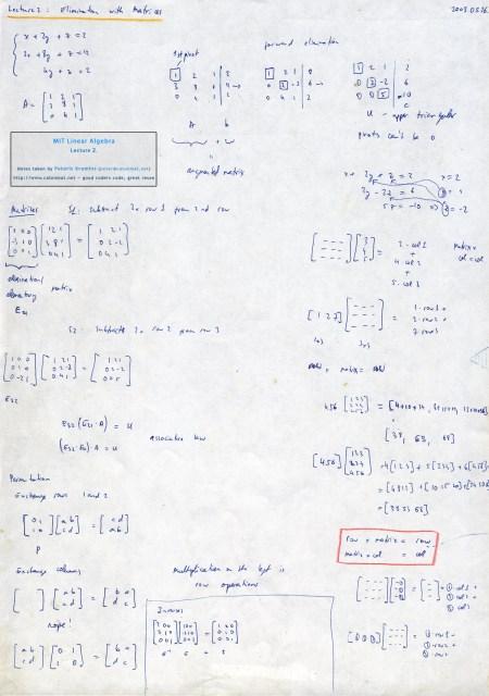 Algebra Examples Pdf