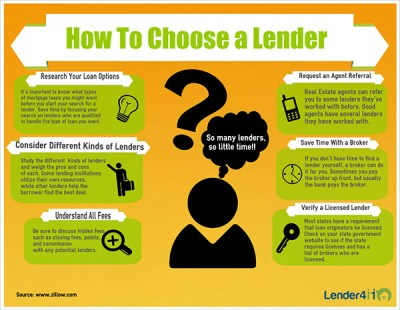 Tips To Consider When Selecting A Lender