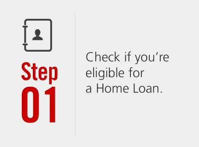 HDB Loans, Home Loan | DBS Bank Singapore