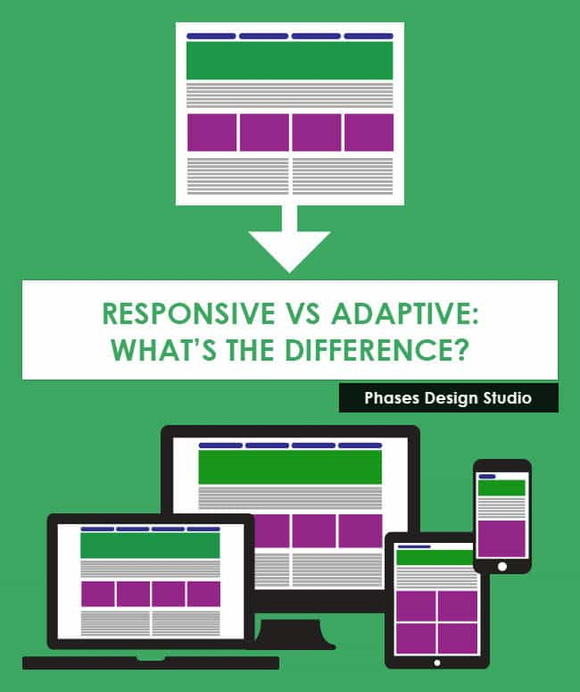 What Is The Difference Between Responsive Vs Adaptive Web Design