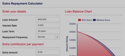 Understanding Interest - Direct CreditDirect Credit