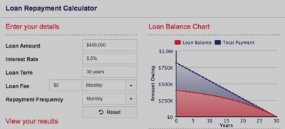 Direct Credit Home Loans. Low Doc Home Loans Tailored loans. BrisbaneDirect Credit