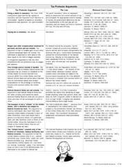 1040 LINES 7-1040 INCOME TYPE MAGI M/C APTC/CSR Line PDF ...