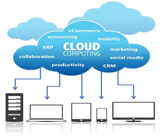 best-cloud-computing-thesis-project-help-in-chandigarh-ludhiana-jalandhar-patiala