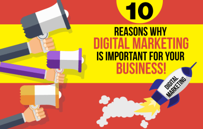 Digital Marketing is Important for Your Business-10 Best Reason