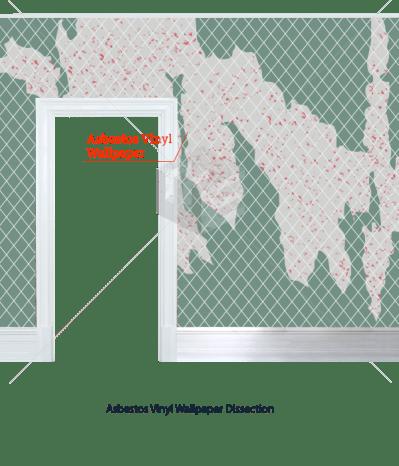 Asbestos Vinyl Wallpaper   ELG Law