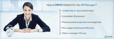 HRMS Software | How is HRMS Helpful for the HR Manager?