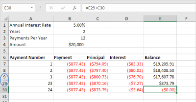 Loan Amortization Schedule in Excel - Easy Excel Tutorial