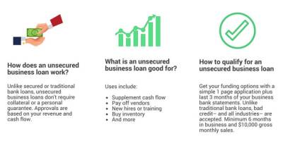 unsecured business loans – Artisan Cash