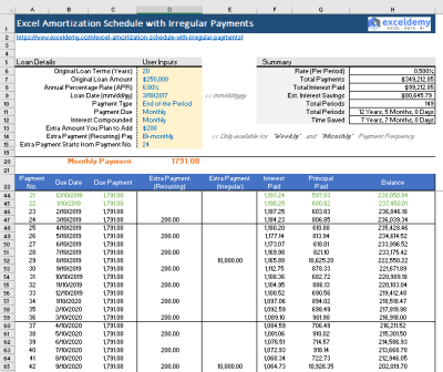 Excel amortization schedule with irregular payments (Free Template)