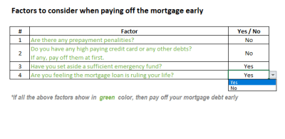 Mortgage calculator with extra payments and lump sum [Excel Template]