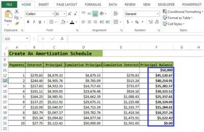 Excel Loan Amortization Schedule Formula - schedule loan repayments with excel formulas ...