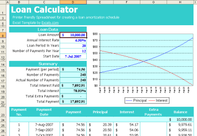 Loan Calculator Excel Template - Excel VBA Templates