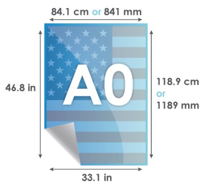 Paper size A0, A1,A2, A3, A4, A5 - To understand everything about the different paper sizes