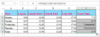 Excel Formula To Calculate Hours Worked And Overtime - build a simple timesheet in excel ...