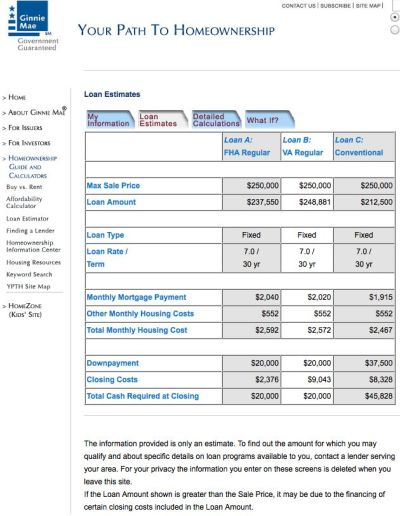 FHA Loans: How Can I Estimate My Monthly Mortgage Payment?
