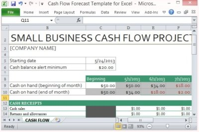 Cash Flow Forecast Template For Excel