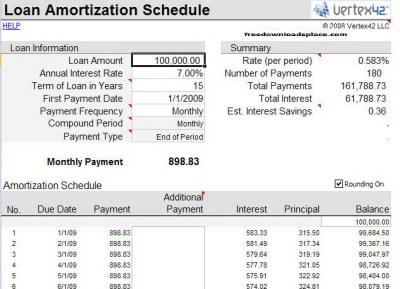 AKPWEHKG: amortization schedule