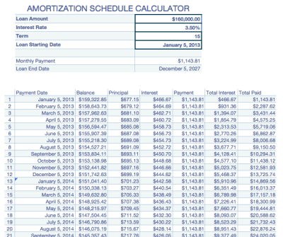 Amortization Schedule Calculator 2.0 | Free iWork Templates
