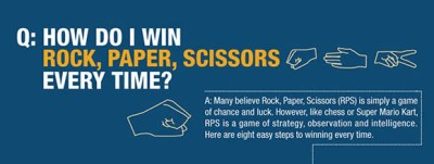 How To Win Rock Paper Scissors Every Time: Roshambo Strategy (Infographic) | Gearfuse