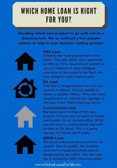 Compare Mortgage Lenders | Home Loans For All