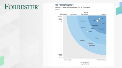 Forrester Wave Names Icertis as Leader in Contract Management