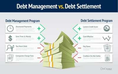 Debt consolidation software 1000 : agexsi