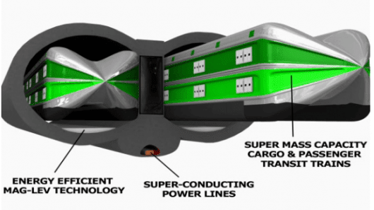 Ultra-efficient 4,000 mph vacuum-tube trains – why aren't they being built?