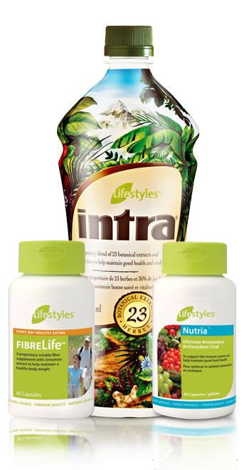 Nutria Lifestyles benefits Archivy - Intra Lifestyles ...