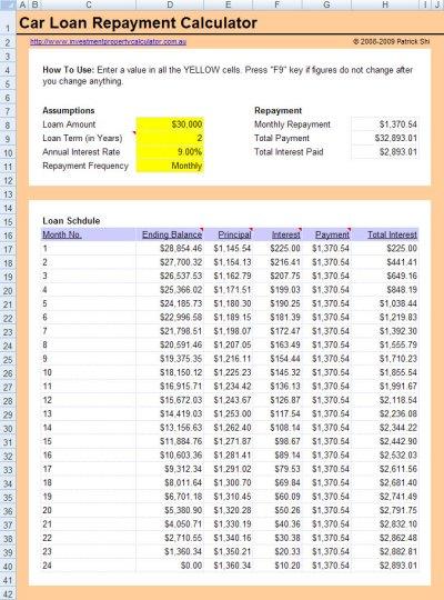 Free Car Loan Calculator Excel Spreadsheet