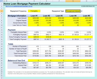 Free Mortgage Home Loan Repayments Calculator