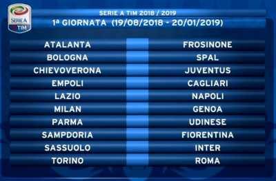 Dove vedere il campionato di calcio Serie A 2018-19? | JGuana