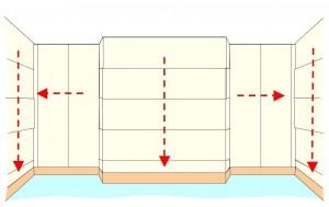 Lining walls