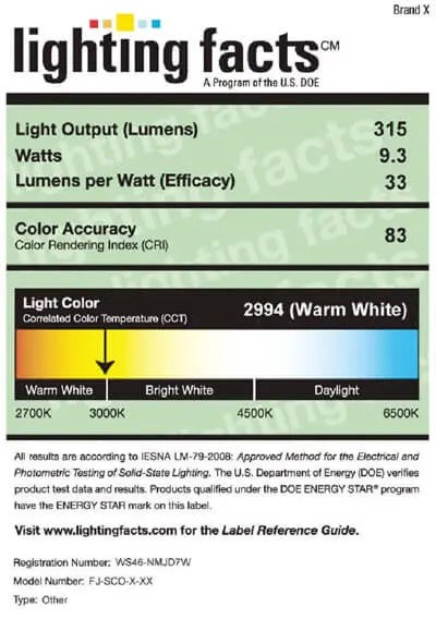 how-to-choose-the-right-led-light-5