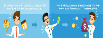 Bad Credit Personal Loans Guaranteed Approval. 5000 dollars in 24 hours! | Loan Away