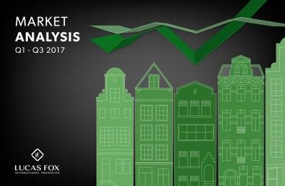 Lucas Fox Spanish Real Estate Market Analysis Q1 - Q3 2017