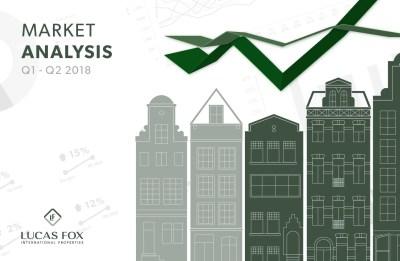 Spanish Real Estate Market Analysis Q1 & Q2 2018 - Lucas Fox