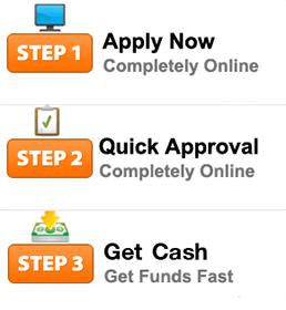Magnum Cash Advance ® Fast Cash Advance | Payday Loans Online