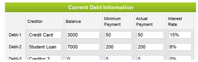 Debt Payoff Calculator - How to Use One - Married (with Debt)