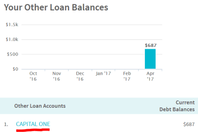 마일모아 게시판 - Capital one 크레딧 카드는 Loan?