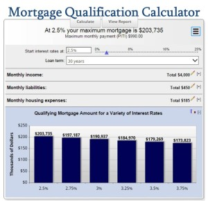 How Much House Can I Afford? - The Truth - MLS Mortgage