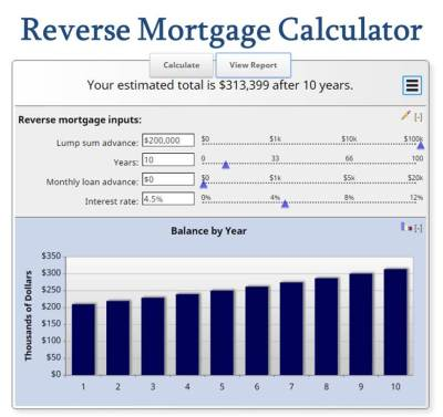 The Free Mortgage Calculator You Need - and didn't know!