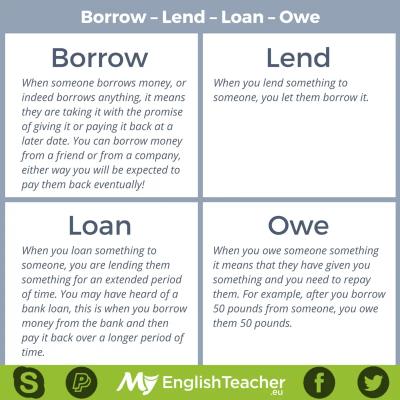 Borrow - Lend - Loan - Owe