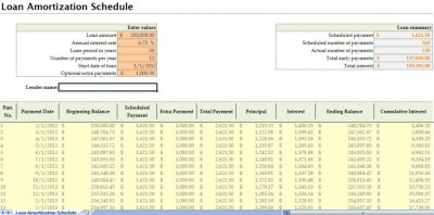 Extra Payment Mortgage Calculator | Mortgage Calculators