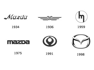 Cars Logo And Thier History - Car Talk - Nigeria