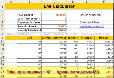 Download Java Program Calculate Emi free software - piratebayfuel