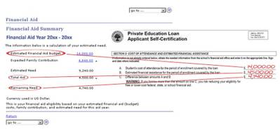 Alternative Loan Self-Certification Form | One Stop | NDSU